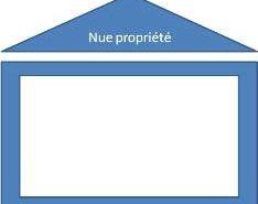 Nue-Propriété, l'immobilier sans contrainte